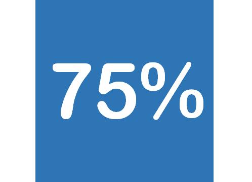 social sell 75%