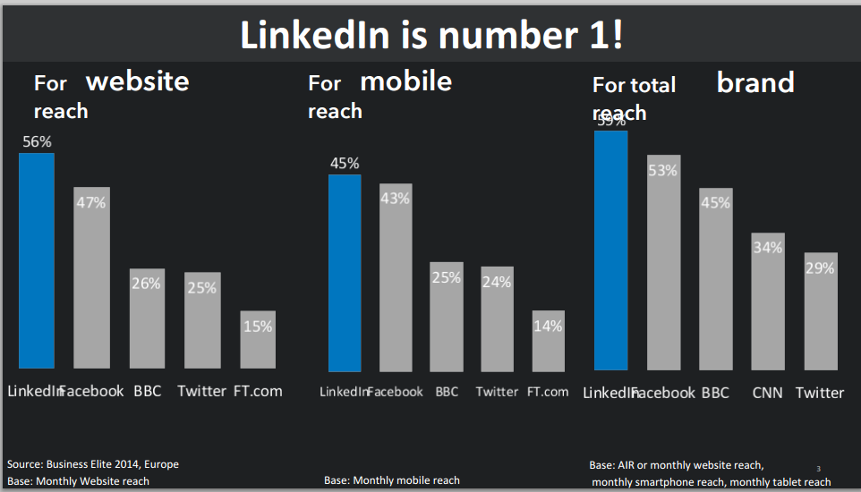 linkedin_reach_desktop_mobile_brand